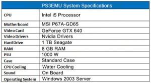 PS3 Emulator system specifications